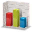 128x128px size png icon of column chart