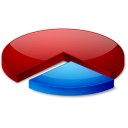 128x128px size png icon of Statistiques