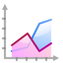 Actions office chart area Icon