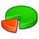 128x128px size png icon of System Performance