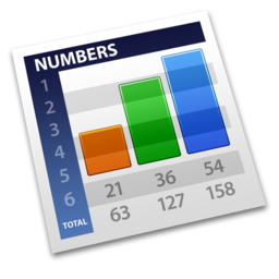 256x256px size png icon of Numbers