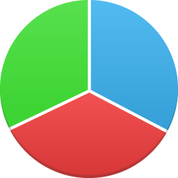 256x256px size png icon of chart
