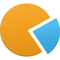 256x256px size png icon of Pie chart
