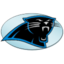 64x64px size png icon of Panthers