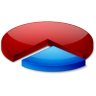 96x96px size png icon of Statistiques